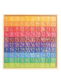 Juego de aritmética grimms